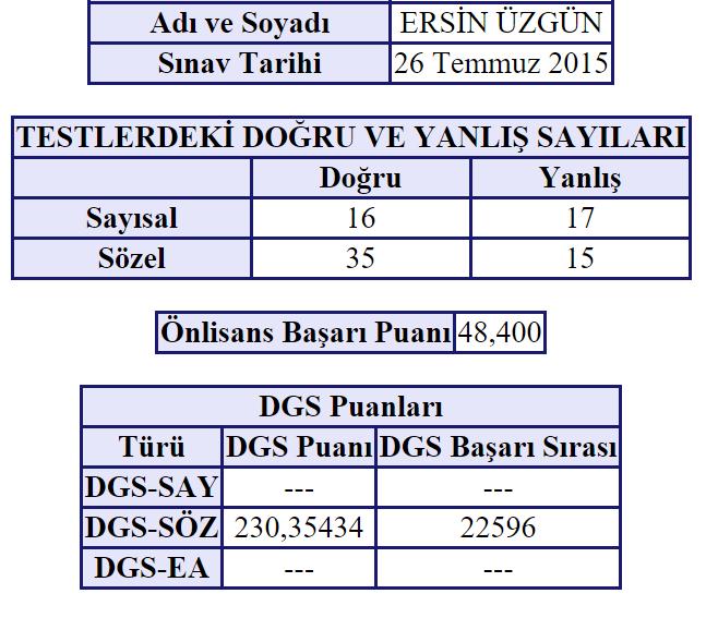dgs2015-sonucum